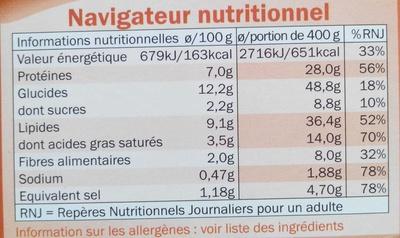 Lasagnes à la Bolognaise - Información nutricional
