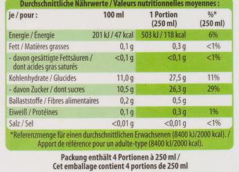 Bio-Apfel Direktsaft - Nährwertangaben