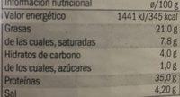 Saucisson de payes - Informations nutritionnelles - fr