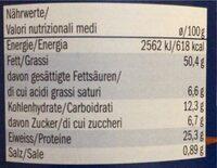 Peanut butter - Nutrition facts - en