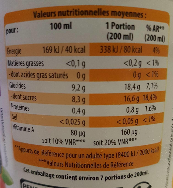 Nectar multifruits - Voedingswaarden