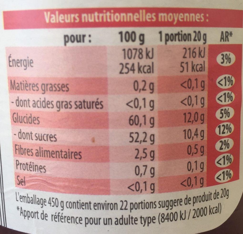 Confiture de framboises extra - Informations nutritionnelles