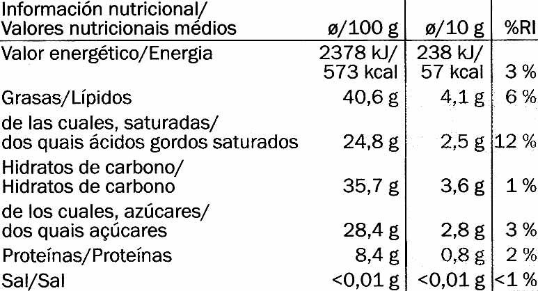 Pure chocolade Chocolat noir - Informations nutritionnelles - es