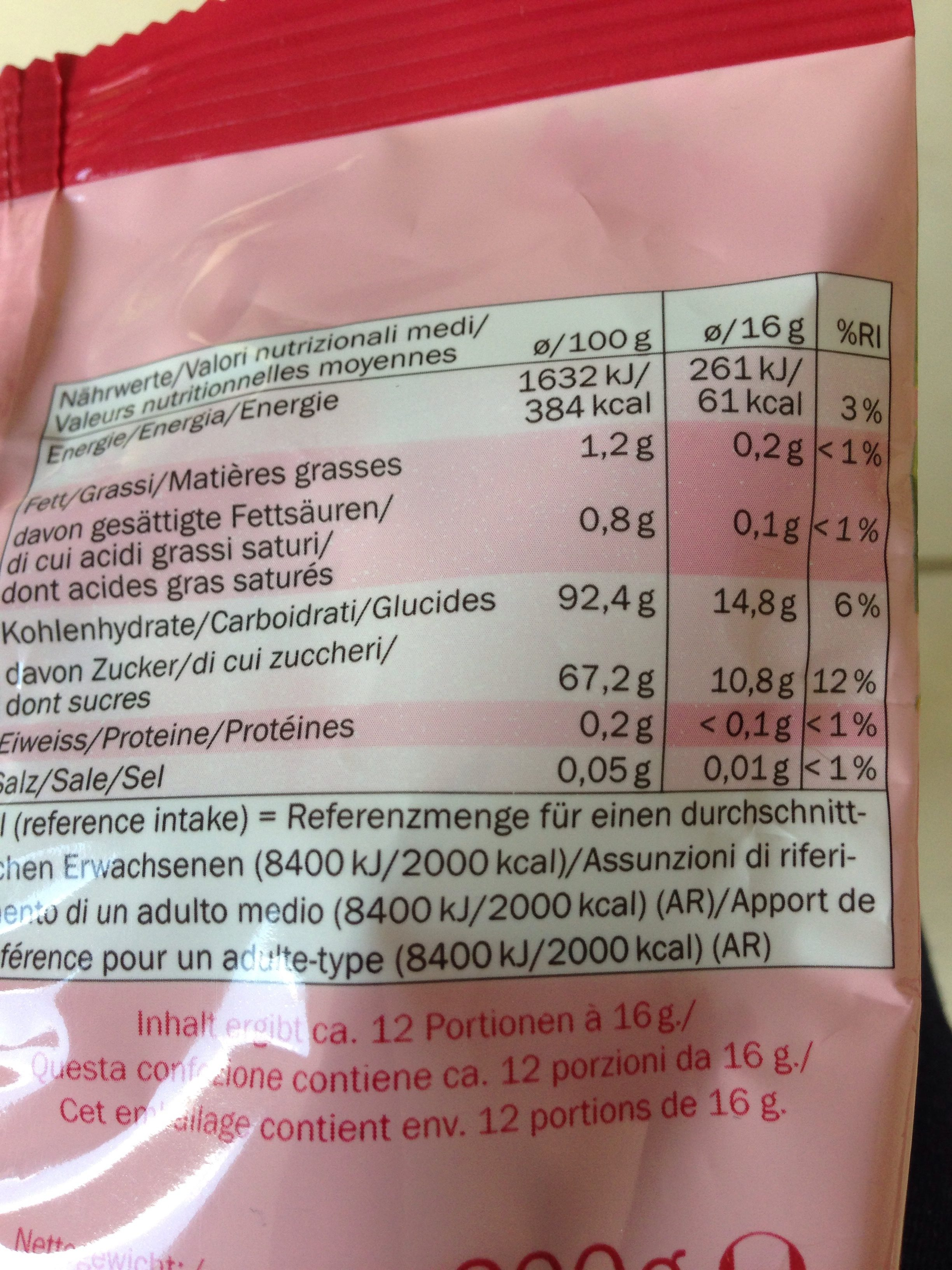 Bonbons Creme Framboise - Ingredients