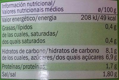 Pepinillos agridulces - Información nutricional