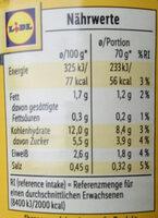 Mais - Wartości odżywcze - de