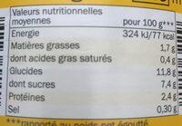 Mais - Informations nutritionnelles - fr