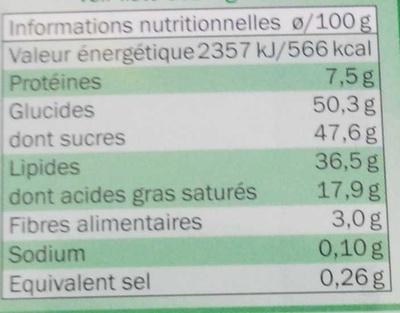 Lait- noisette - Informations nutritionnelles