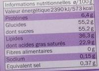 Chocolat blanc - Informations nutritionnelles