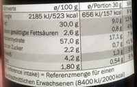 Rusti Chips, hot chilli, scharf - Nutrition facts