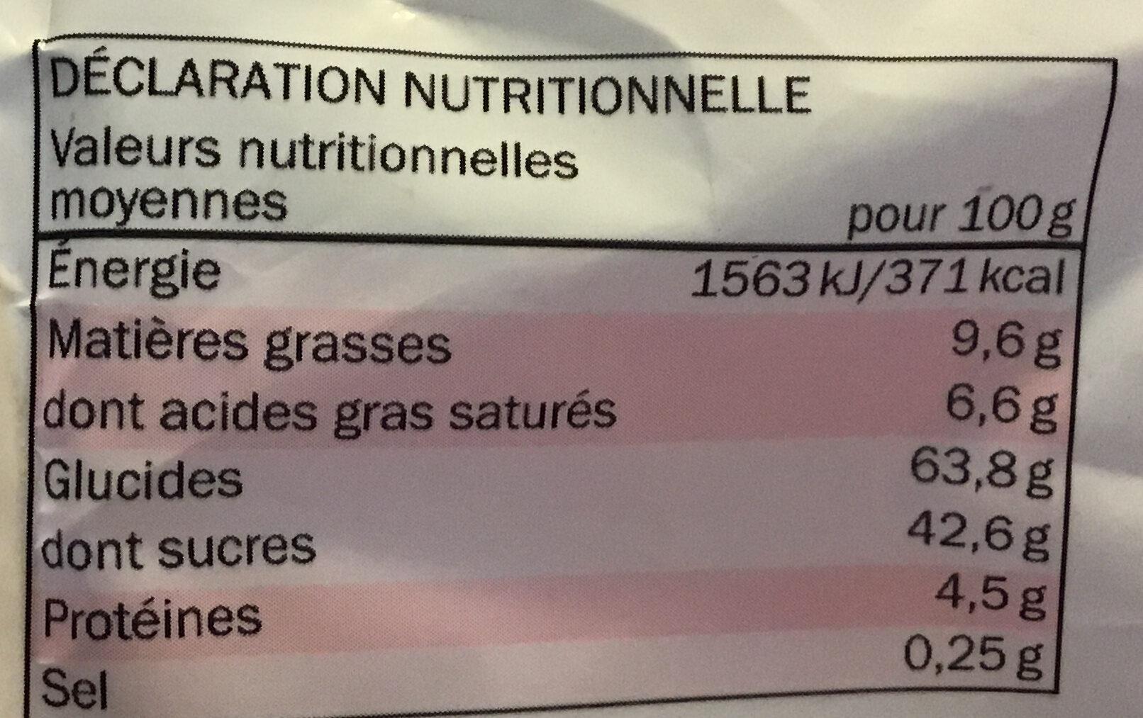 Coeur de pain d'épices - Informations nutritionnelles