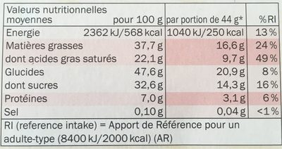 Ambito - Nutrition facts