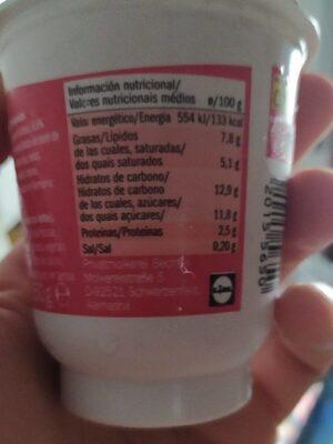 Milbona, Rasberry dessert - Nutrition facts - de