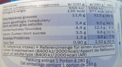 Aubergines à la sauce tomate - Informació nutricional