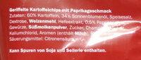 Paprikachips geriffelt - Inhaltsstoffe