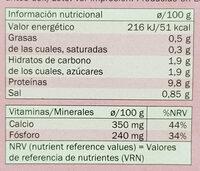 Queso blanco pasteurizado 0% materia grasa - Información nutricional