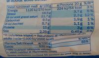 fettine di formaggio fuso - Nutrition facts - it