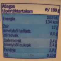 Pilos Tejföl 12% - Informations nutritionnelles