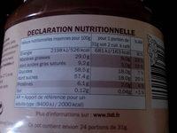 Choco nussa - Informations nutritionnelles