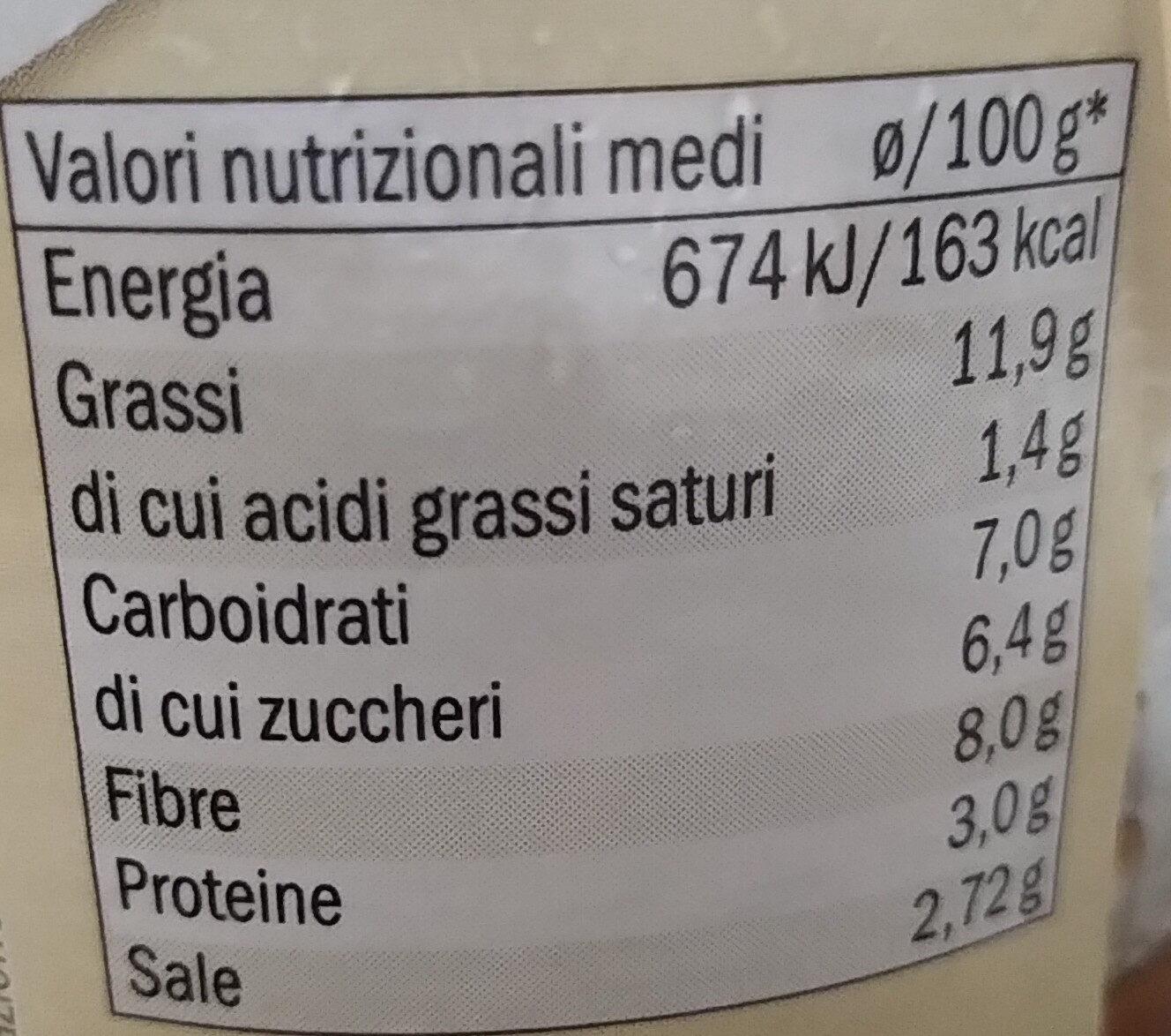 Pomodori secchi sott'olio - Nutrition facts