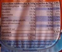 Mousse au fromage frais - Nährwertangaben