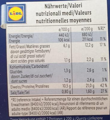 Filet de colin d'Alaska à la Provençale - Informations nutritionnelles - fr