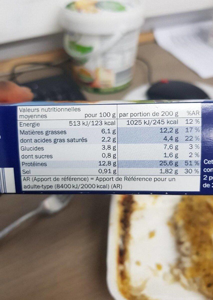 Filet à la Bordelaise - Nutrition facts