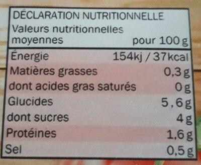 Passierte Tomaten - Nutrition facts - en