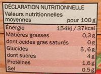 Purée de tomates - 营养成分 - fr
