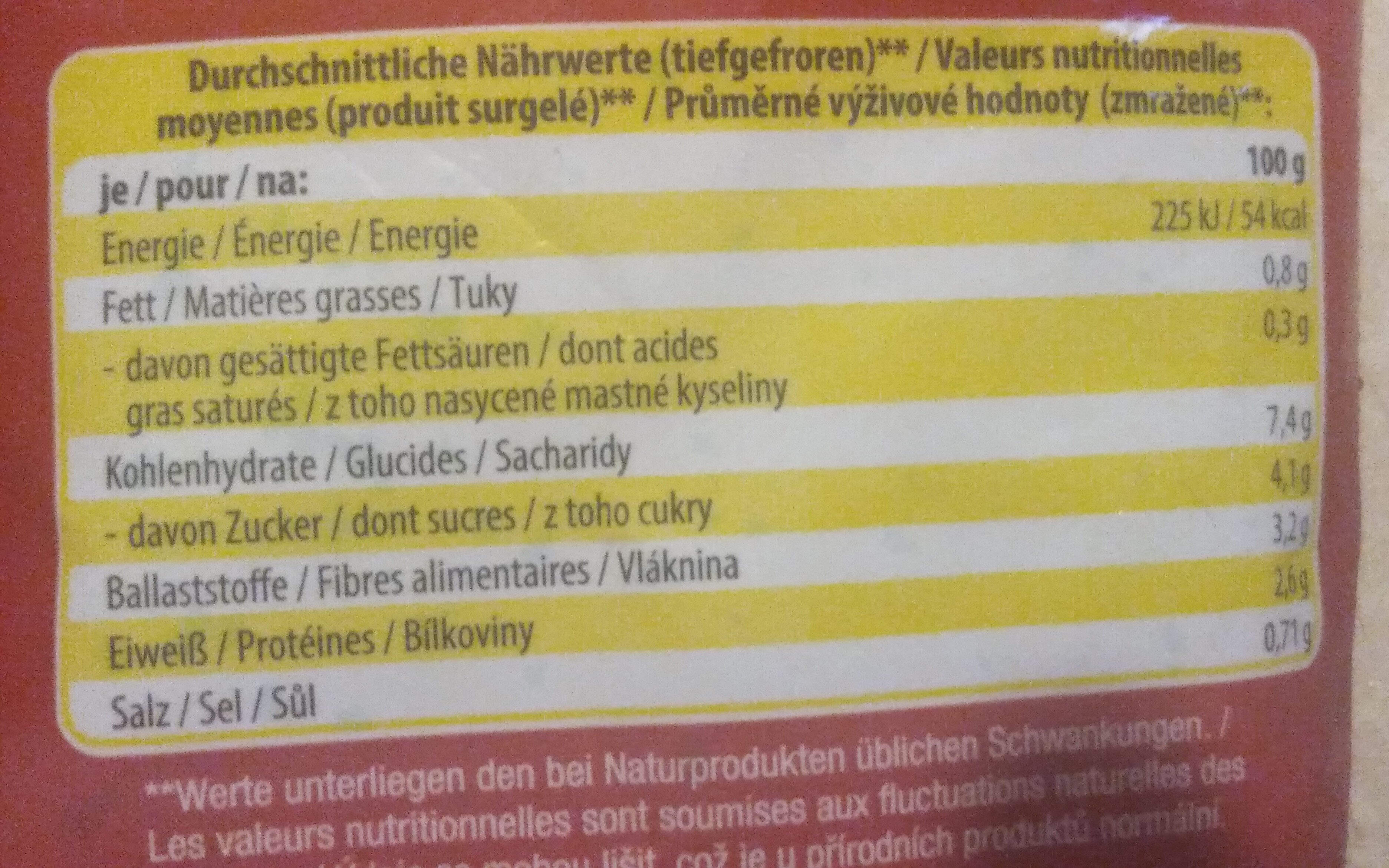 Pfannengemüse Feinschmecker Art - Voedigswaarden