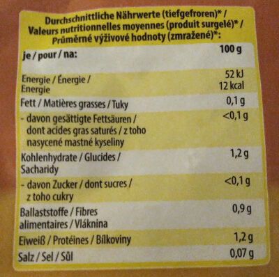 CHAMPIGNONS - Nutrition facts