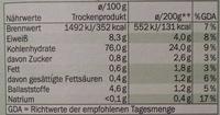 Deutsches Kartoffelpüree - Voedigswaarden