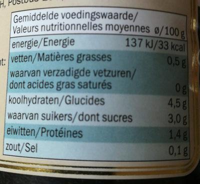 Pomodori pelati - Voedingswaarden - fr
