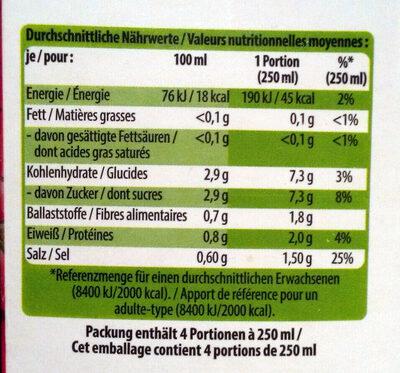 Bio-Tomatensaft - Nutrition facts