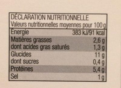 Colin d'Alaska sauce citron et son riz - Informations nutritionnelles - fr