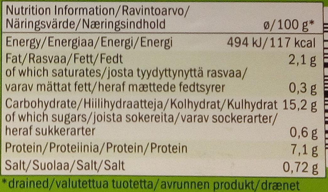 Freshona Chickpeas - Nutrition facts