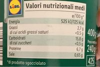 Chickpeas - Informations nutritionnelles - en