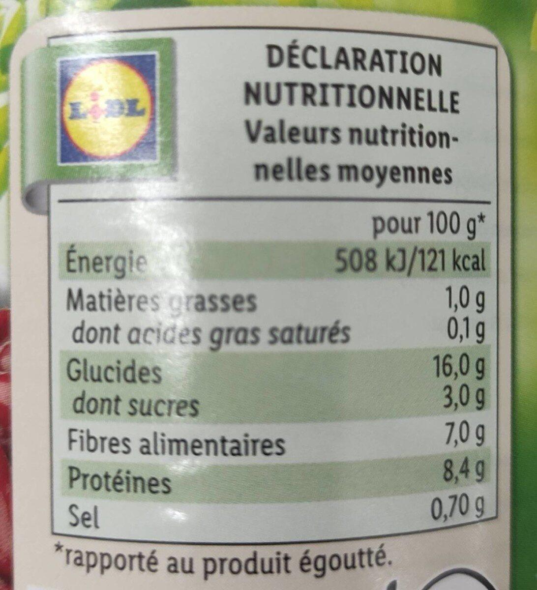 Haricots rouges - Voedingswaarden - de