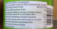 Kidney Bohnen - Voedingswaarden - de