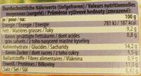 Knusperfilet Backteig - Nährwertangaben - de