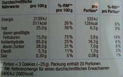 Danish Butter Cookies & Chocolate Chip Cookies - Nährwertangaben