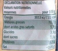 Pignons de pin - Valori nutrizionali - es