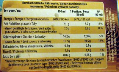 Eis-Sandwich Classic - Voedingswaarden - de