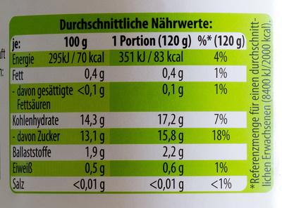 Bio-Apfel-Bananenmark - Nährwertangaben