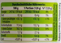 Bio-Apfel-Aprikosenmark - Nutrition facts