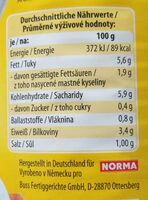 Kartoffel-Eintopf - Nutrition facts