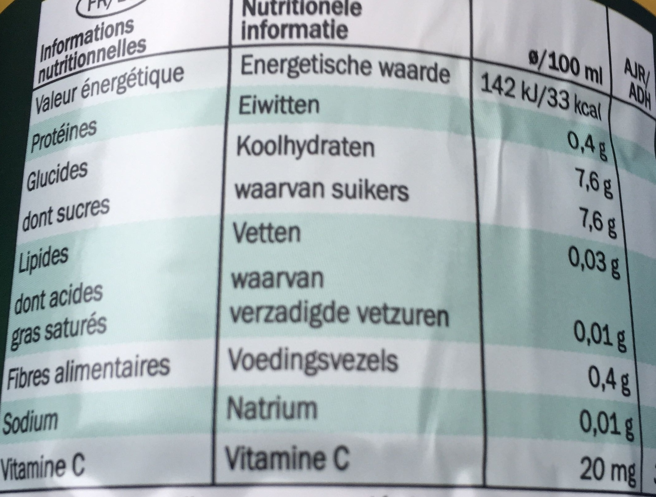 Nectar d'orange - Informations nutritionnelles
