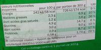Mélange de legumes vapeur - Informations nutritionnelles - fr
