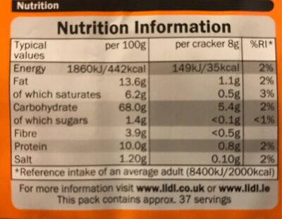 Cream crackers - Nutrition facts - fr
