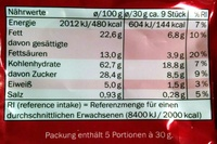 Bacino Rote Früchte - Nutrition facts - de